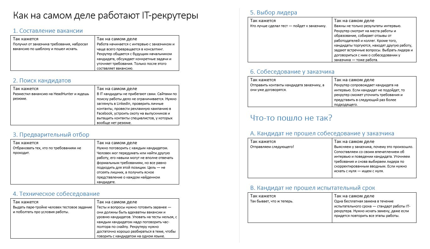 Как на самом деле работают рекрутеры